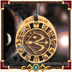 Кулоны знаки зодиака